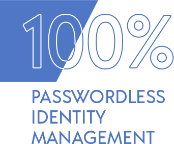 100% passwordless identity management infographic