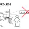 Passwordless